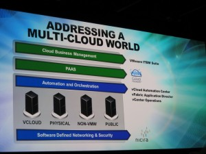 VMworld 2012,  vCloud suite, vers le multi-cloud