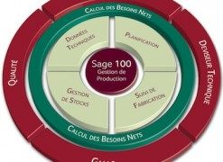 sage-100-gestion-production