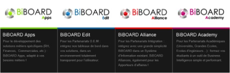 Programme partenaires BiBoard