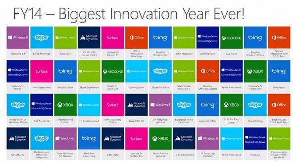 innovation-Microsoft-2013-2014