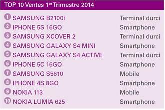 Top 10 ventes terminaux mobiles, 1er trimestre 2014