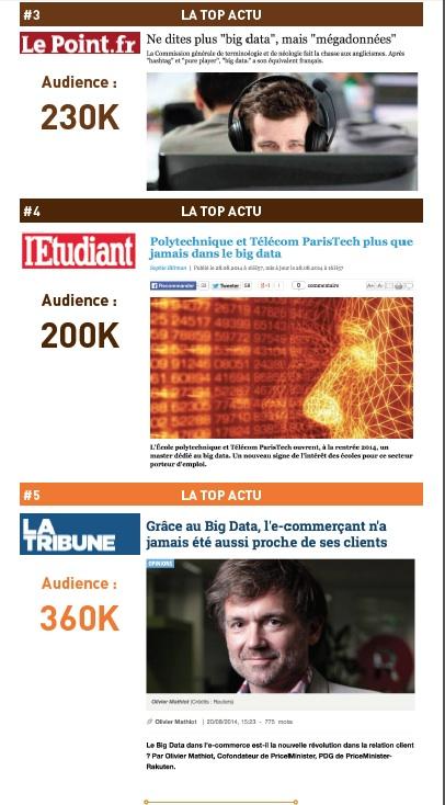 big data chiffres 2