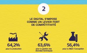 Baromètre de la transformation numérique 2014
