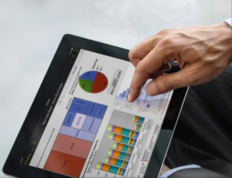 Solution SAS Visual Analytics