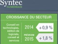Infographie Syntec