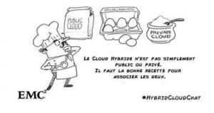 EMC cloud hybride