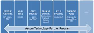 Program Partner Ascom