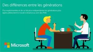 Microsoft analyse les challenges des PME à l'ère du numérique