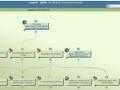 Analyse des permissions - 8MAN - Gestion des droits d'accès