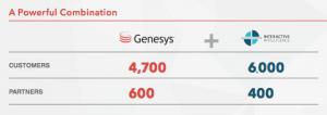 partenaire Genesys